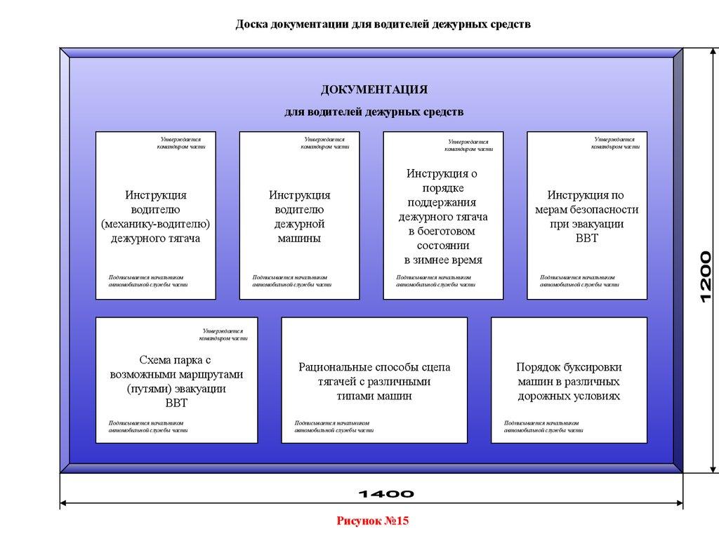 Инструкция По Поддержанию Порядка В Помещениях - фото 4