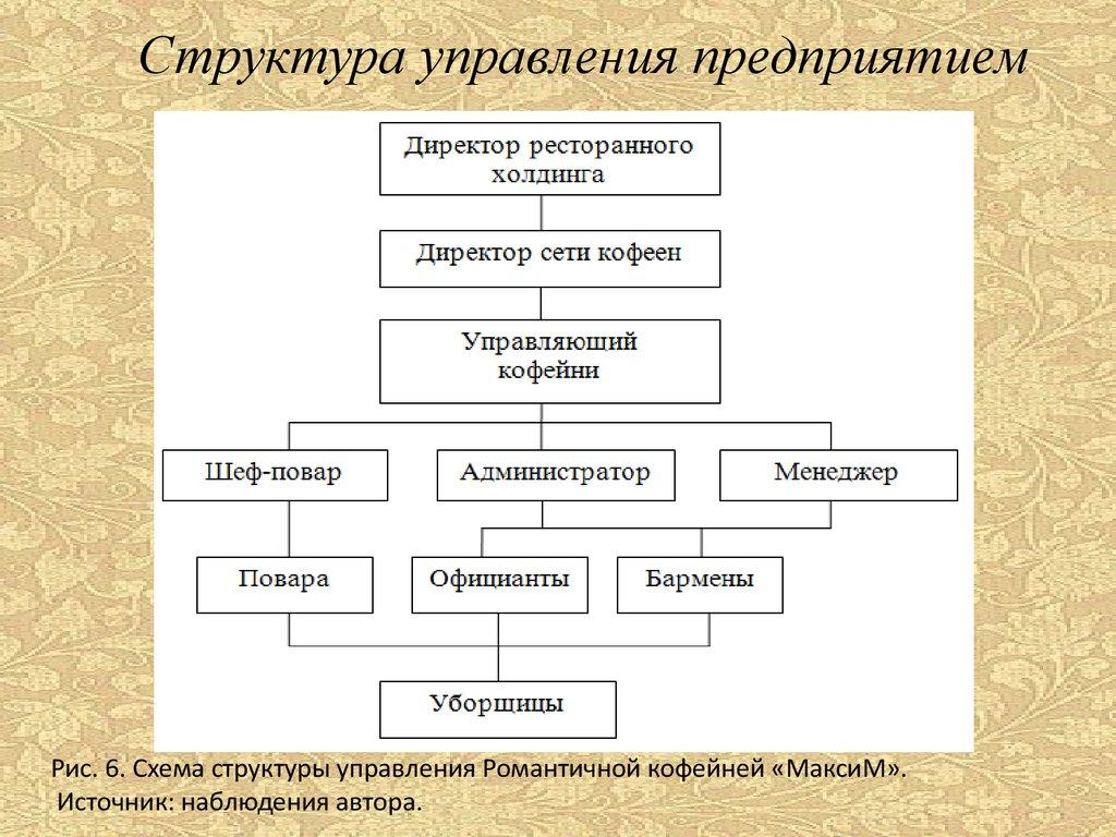 отчет по учебной практике по бухгалтерскому учету