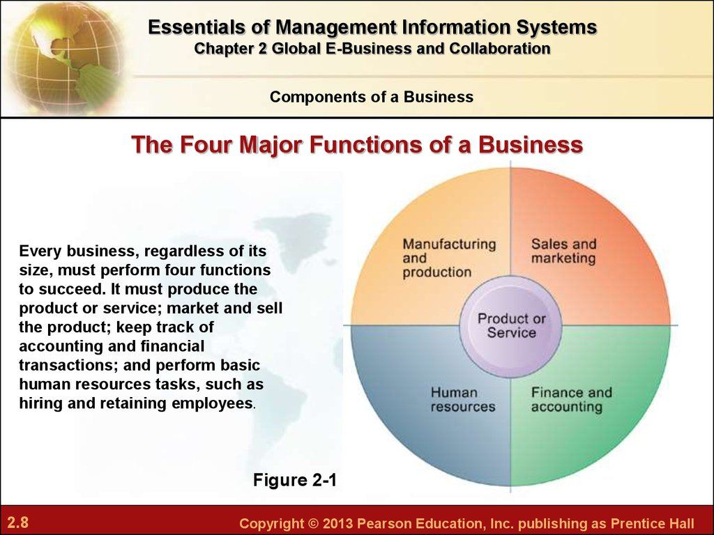 Chapter 2 Global E Business And Collaboration