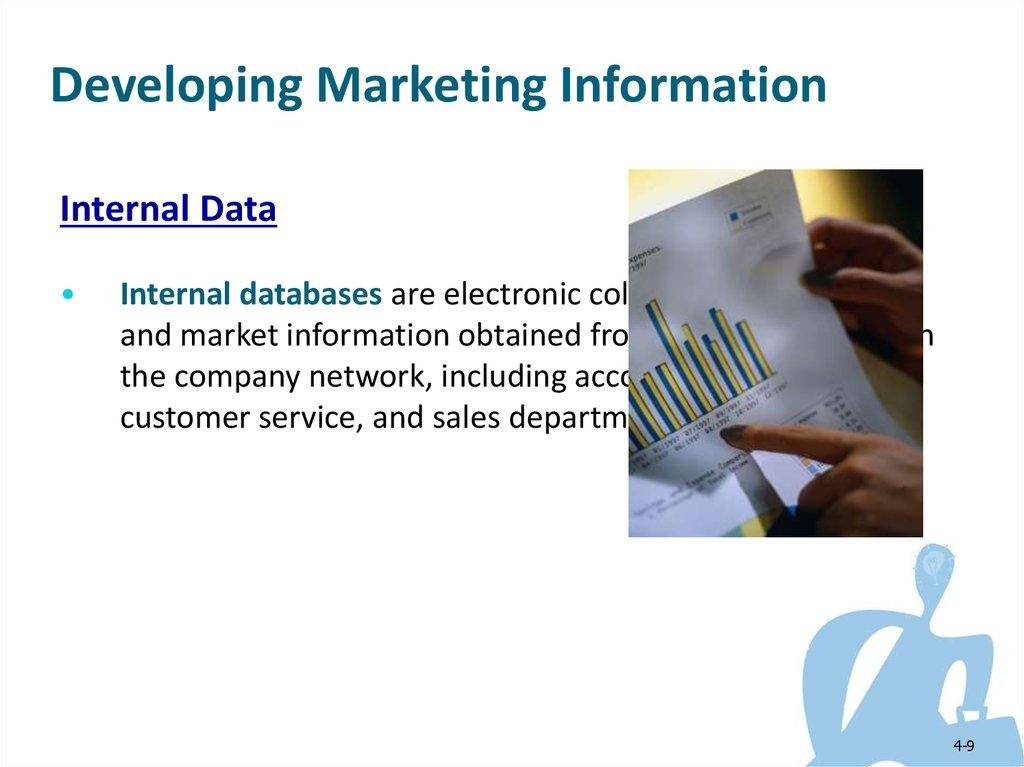 Chapter 4 managing marketing information