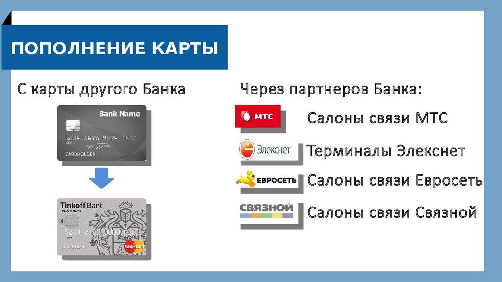 работа кредитной карты