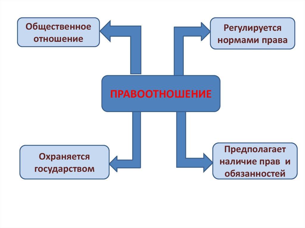 Камышинский городской суд Волгоградской области