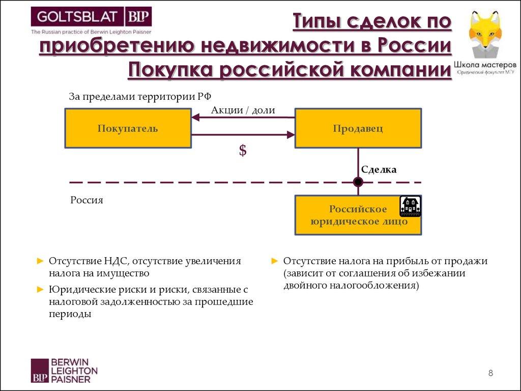 инструкции положения цб рф