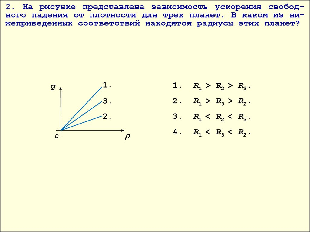 Тест Алгоритм 4 Класс