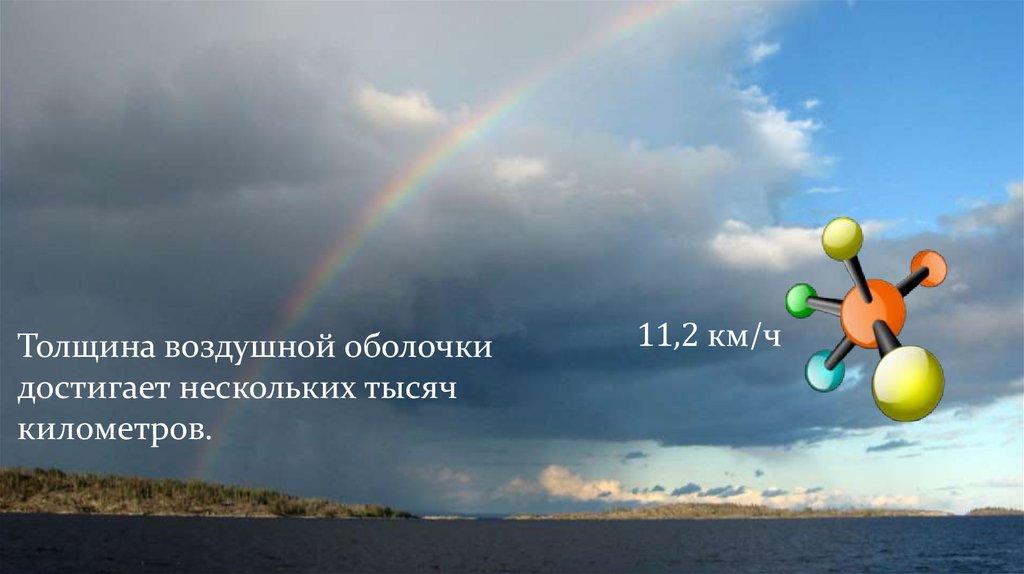 почему существует атмосферное давление земли