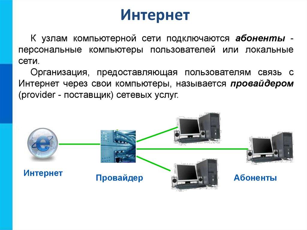 компьютерные сети и телекоммуникации реферат