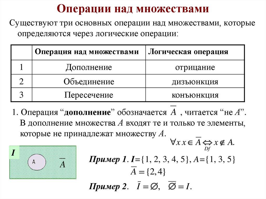 Множество чисел х изображенных на рисунке