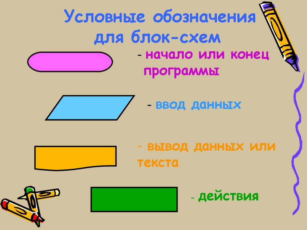 Блок схема условные обозначения