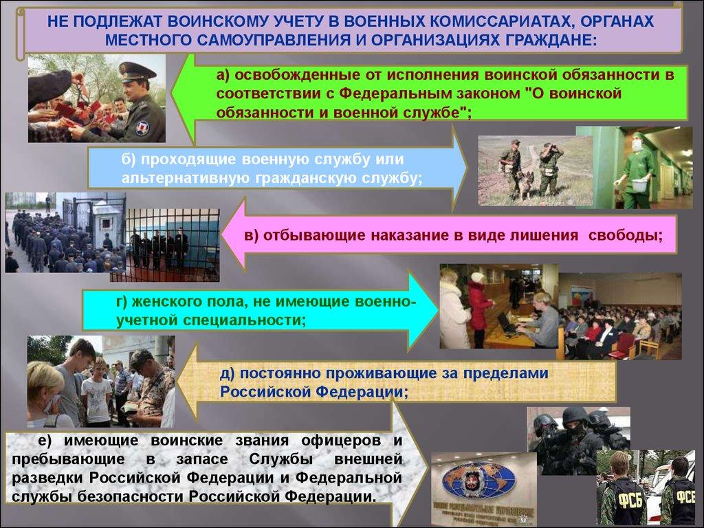 картотека военнообязанных фото