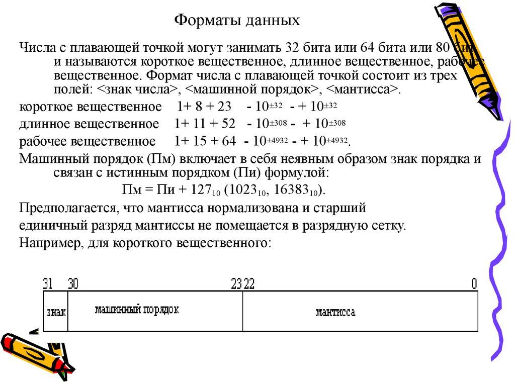 скачать бесплатно карту украины для gps навигатора для windows ce