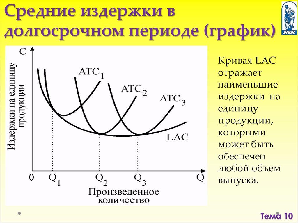 конспект лекций по экономике понятие доход прибыль рентабельность