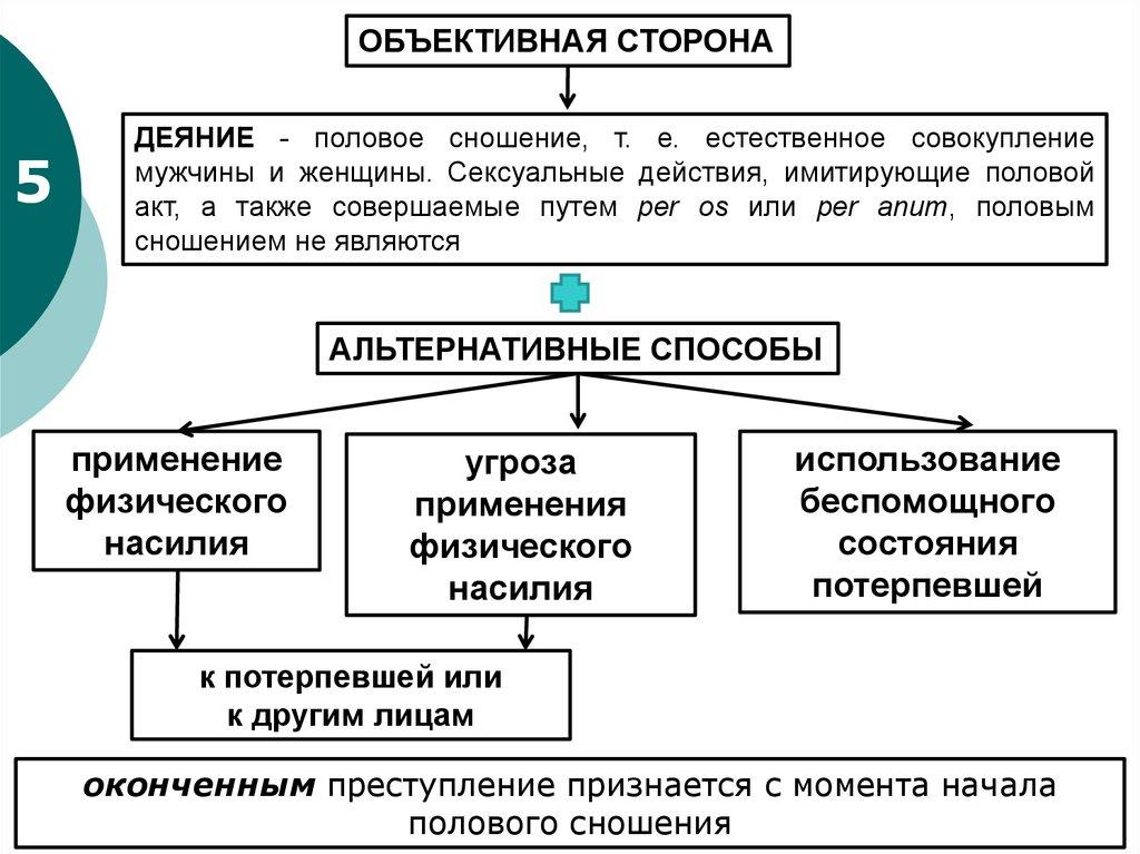 srednyaya-prodolzhitelnost-masturbatsii