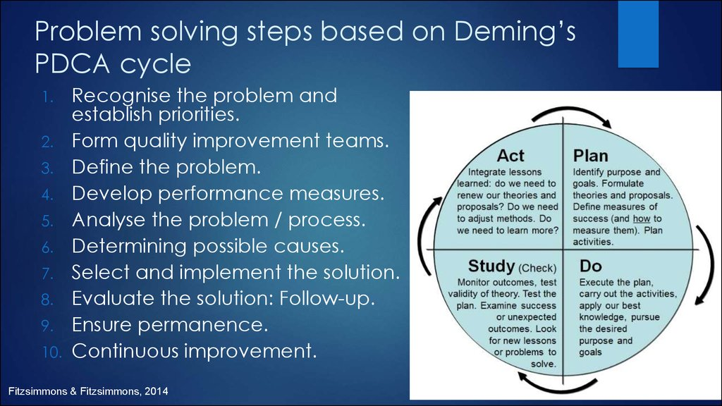 application of lean principles to improve performance