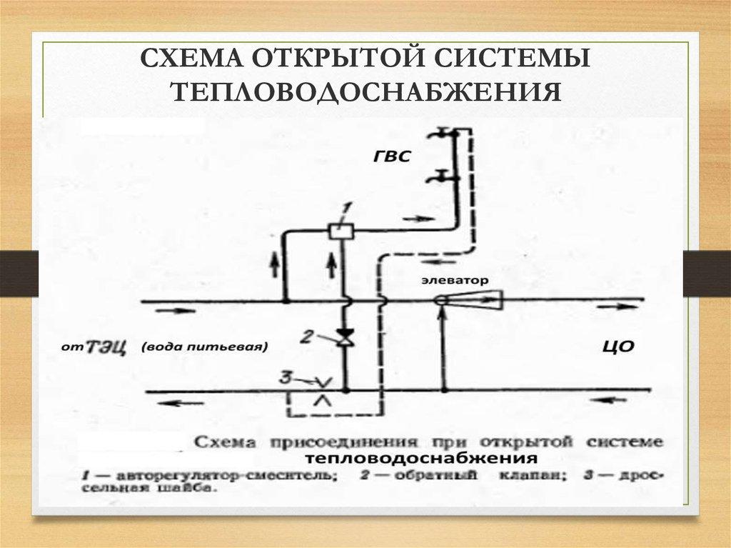 Договор поставки теплообменников теплообменник egr форд транзит