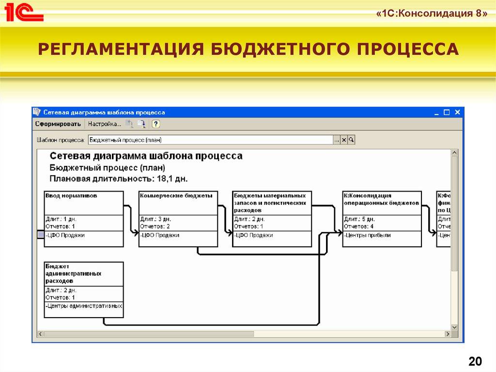 Должностная Инструкция Цели Задачи Этапы Разработки