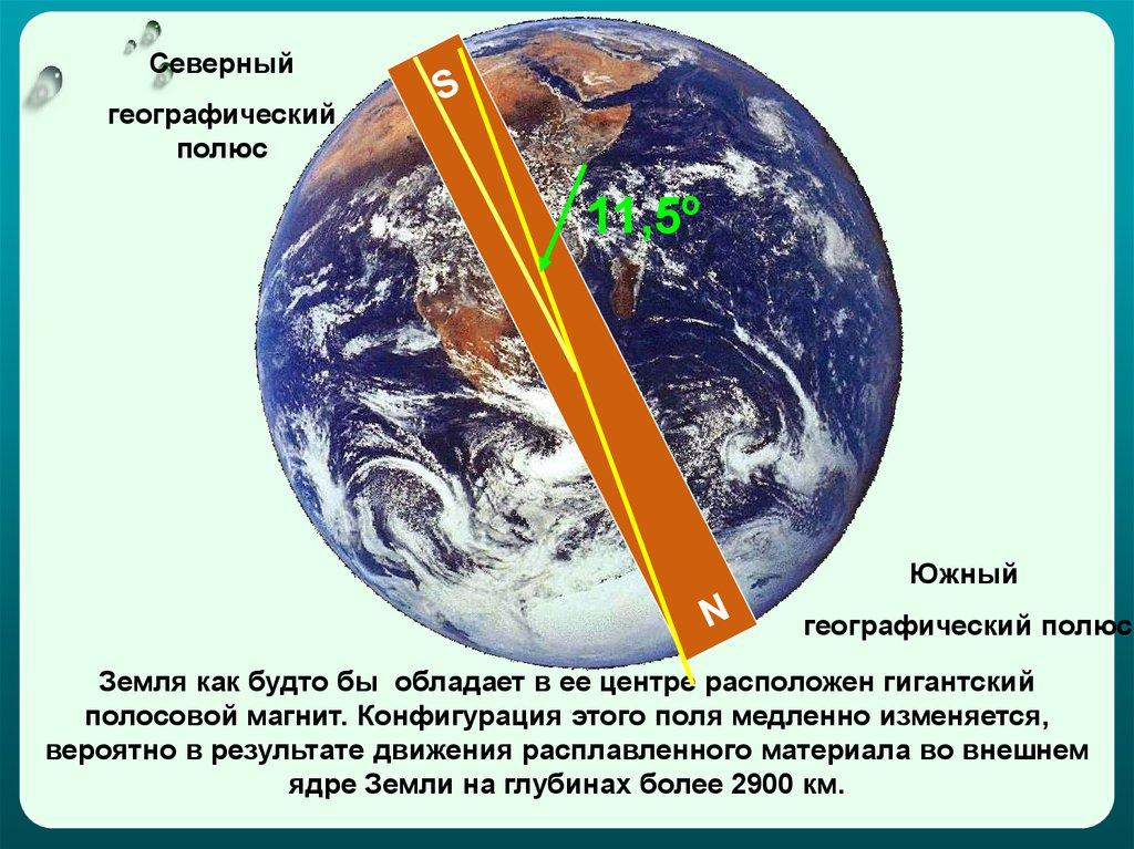 термобелье разница между северным магнитным полюсом и географическим функциональное
