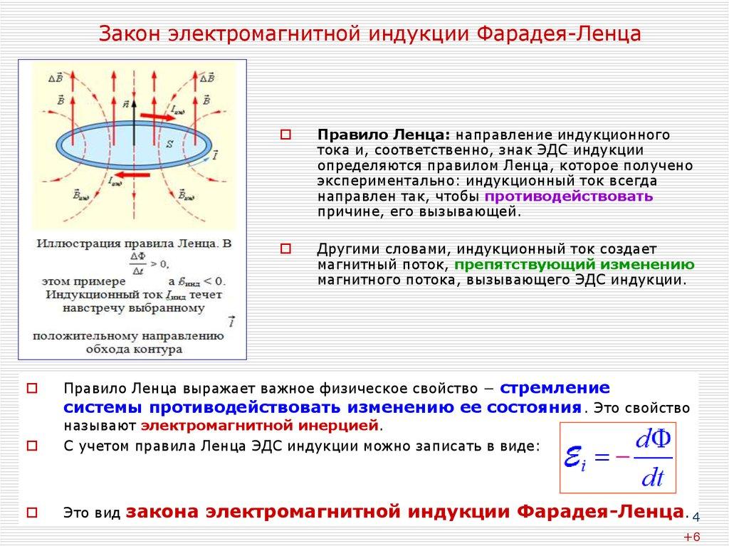Электромагнитная индукция. Опыты Фарадея. Закон Фарадея