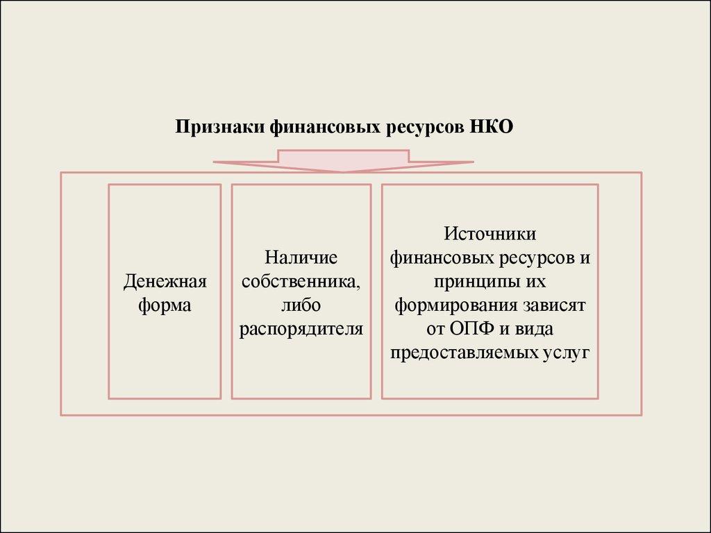 Финансы некоммерческих организаций