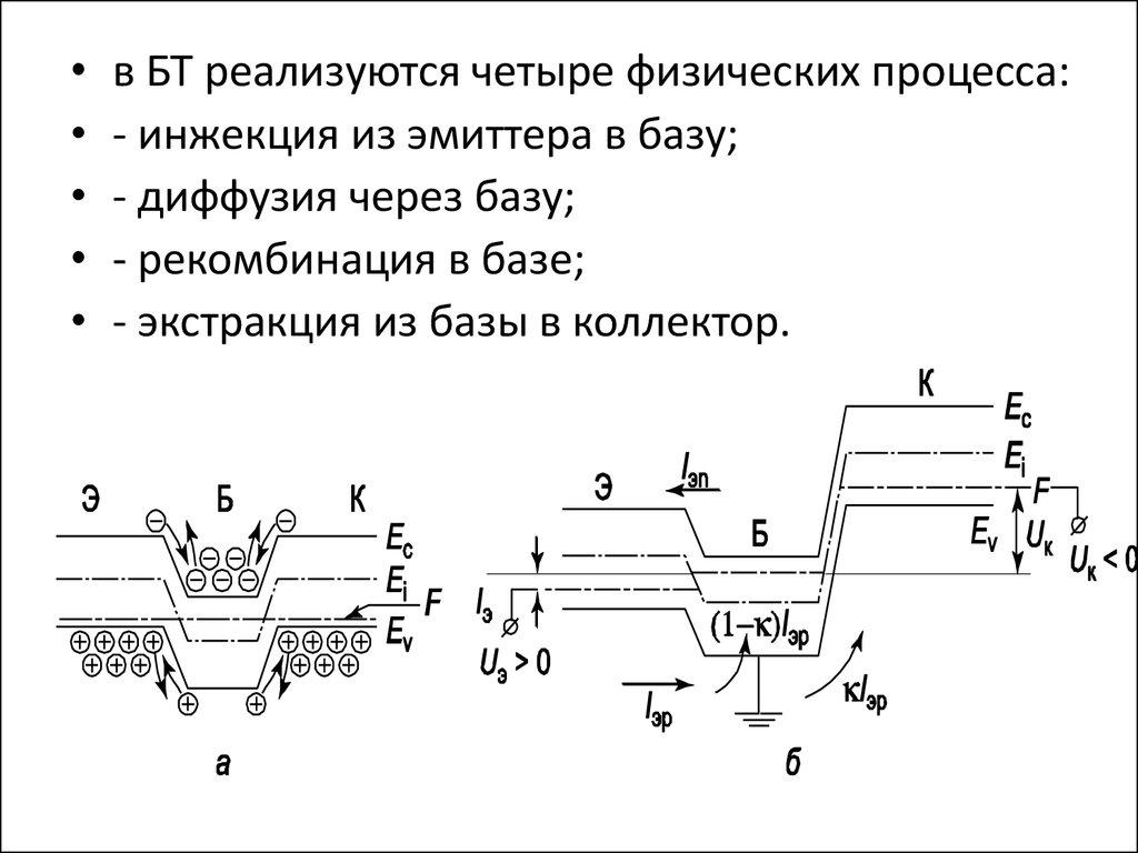 Схема транзистора p n p проводимости Электронная техника: биполярные транзисторы