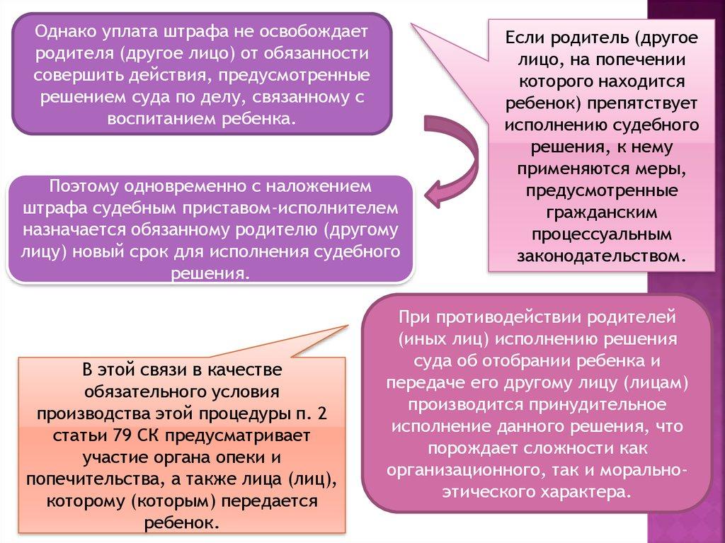 Основы управления охраной труда в организации. 1