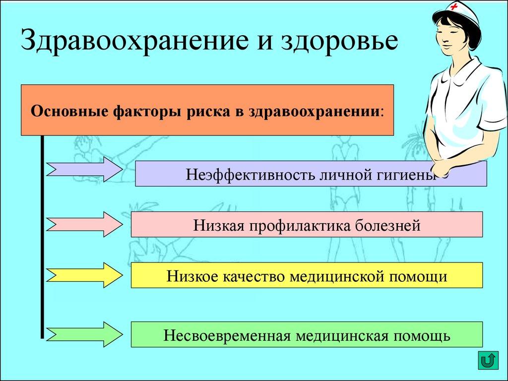 1 здоровье и здоровый образ жизни