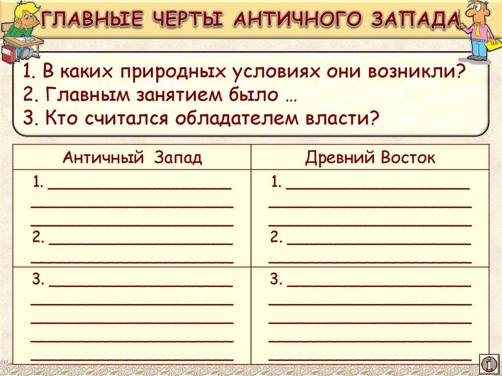 Конспект по Истории Беларуси 8 Класс