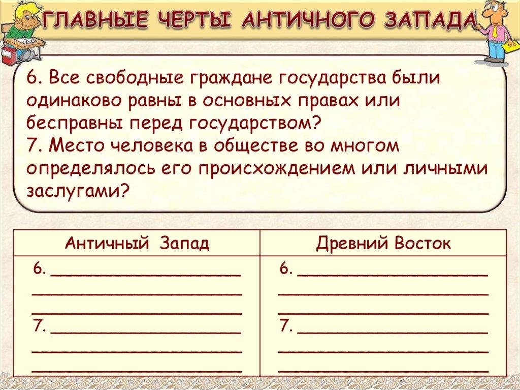 древняя греция. презентация по истории. 5 класс