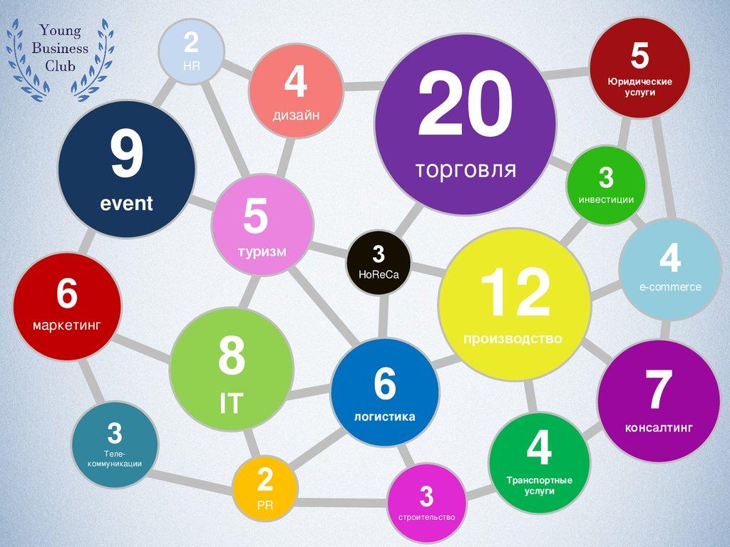 бизнес план event компании
