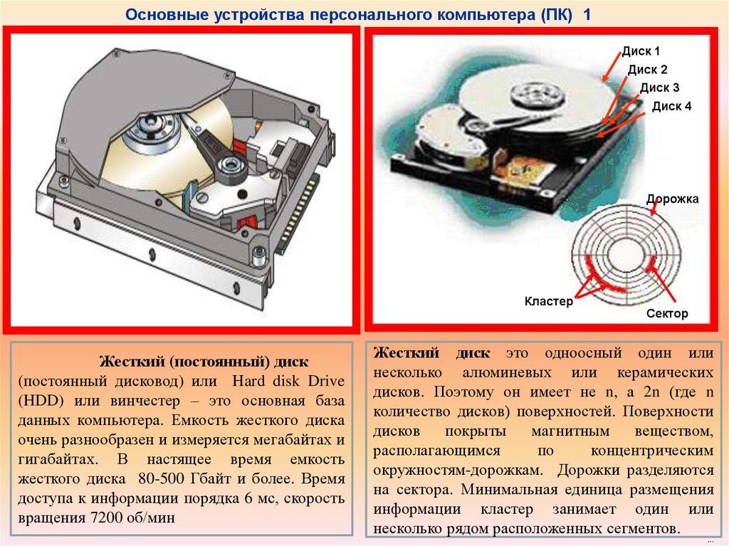 Как сделать два жестких диска в один