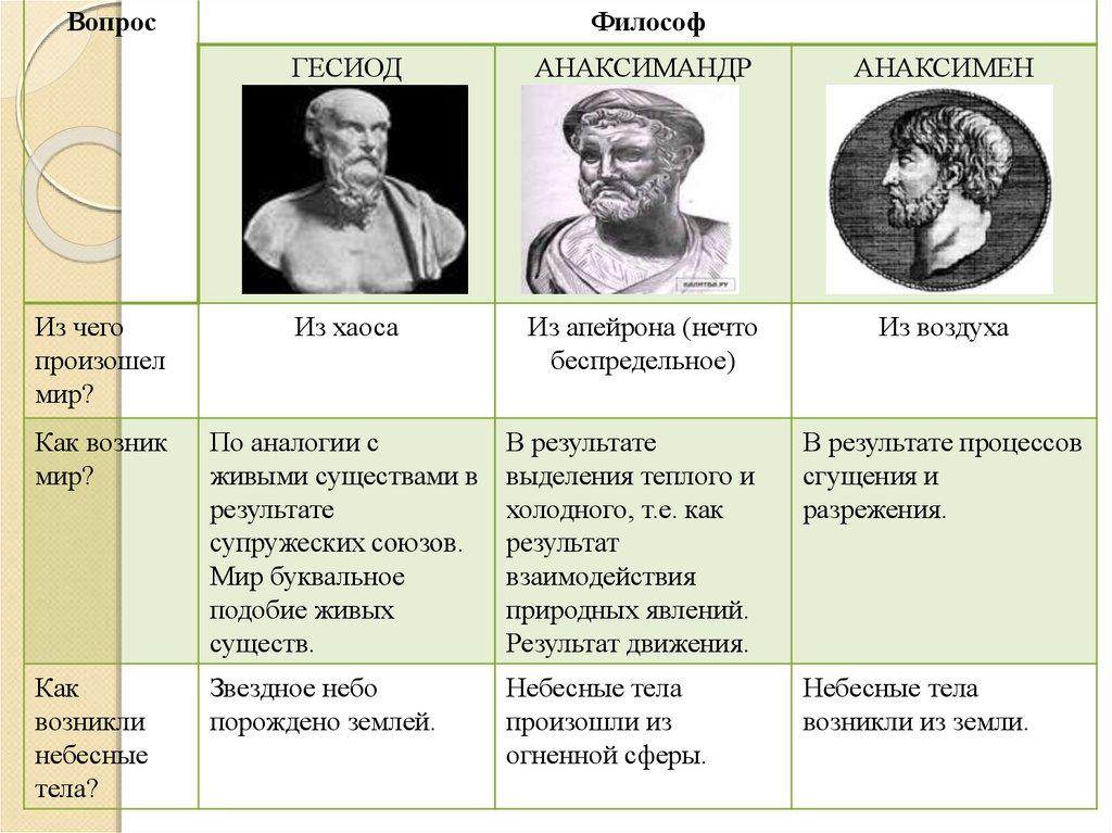 человек и общество философия реферат