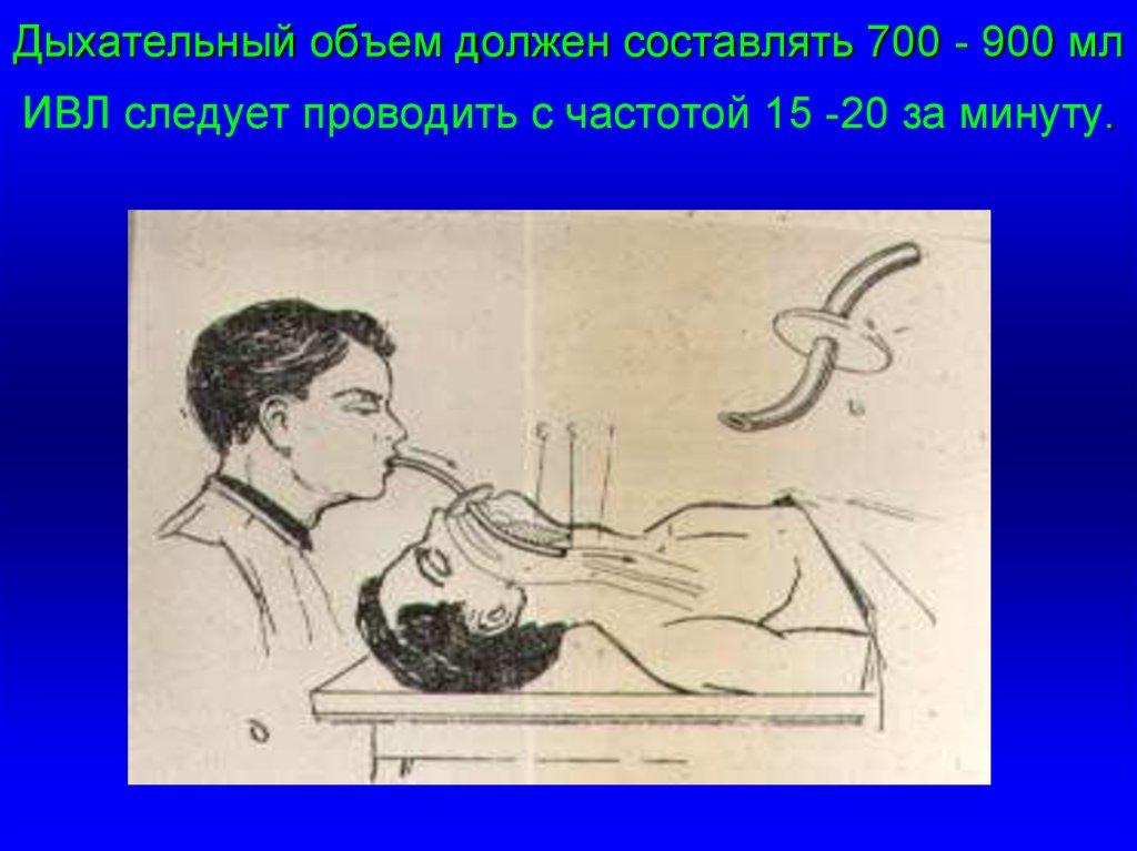 первая помощь при окс препараты