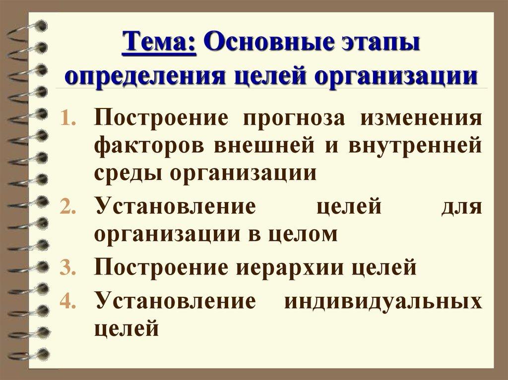 стратегия политика миссия организации определения