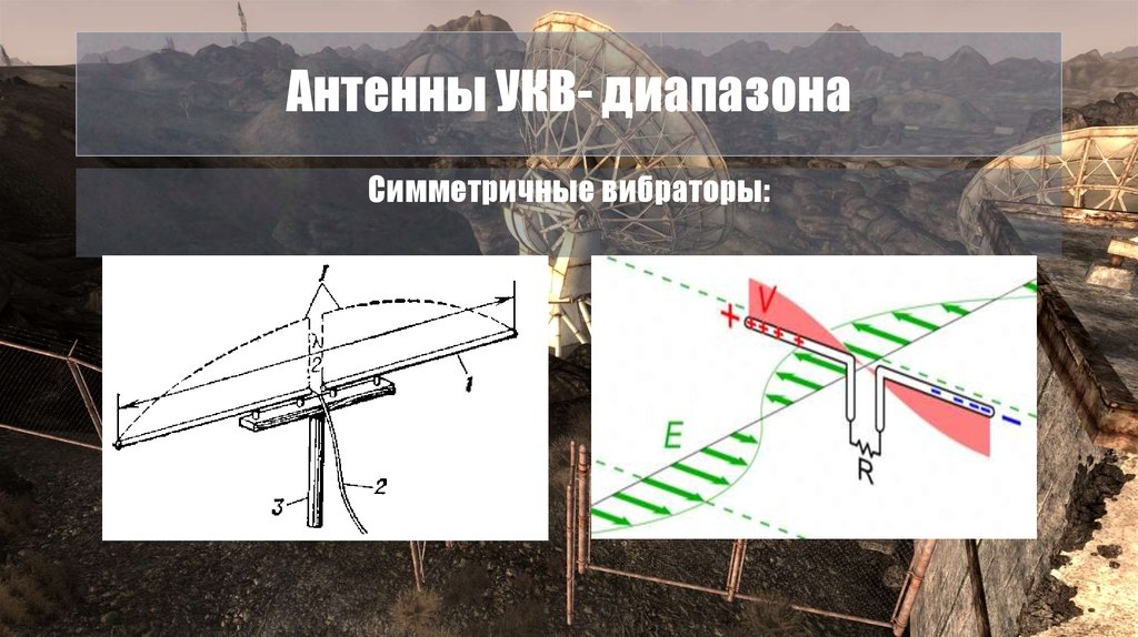 Радиолюбительские антенны своими руками
