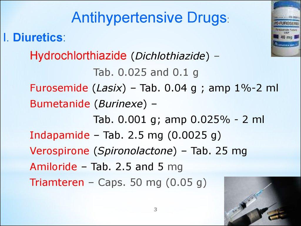 Lasix Medication Cost
