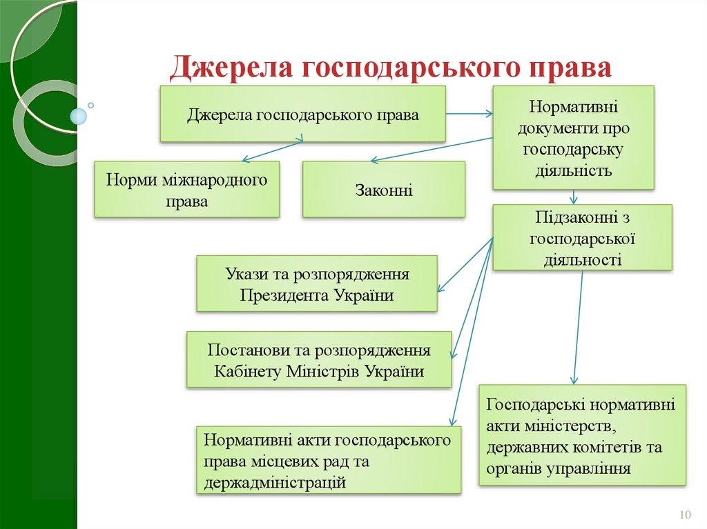 book теория гироскопических стабилизаторов учебное пособие
