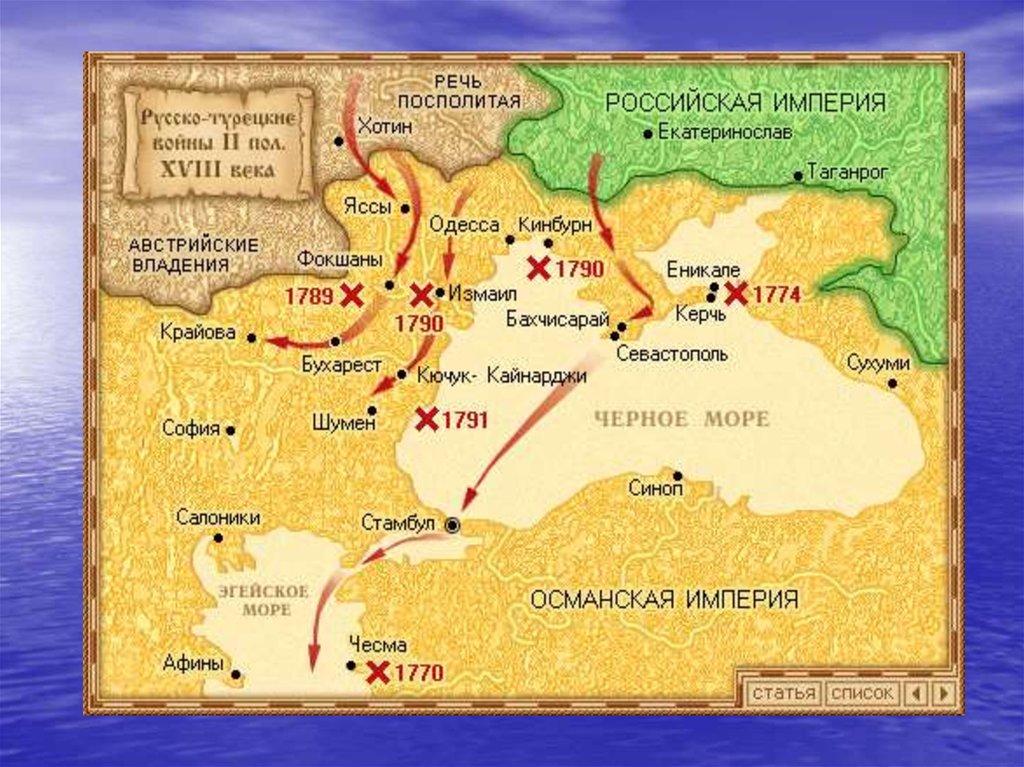 Екатерина 2 Историческое Сочинение