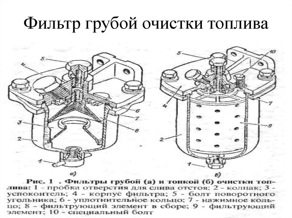 Схема фильтр грубой очистки топлива