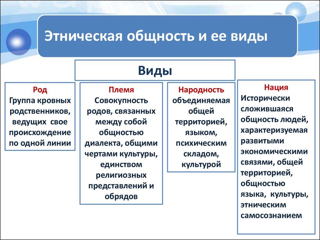 Этнос википедия