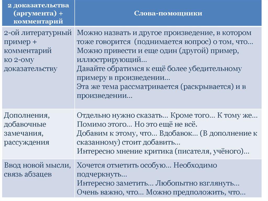 Демура курс доллара в 2018 достигнет 200 рублей « Русский