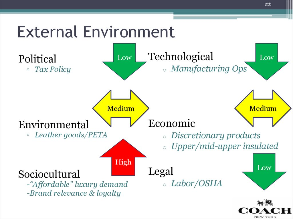 the external environment of business Article shared by:  after reading this article you will learn about the internal and external business environment internal environment: survival of a business depends upon its strengths and adaptability to the environment.