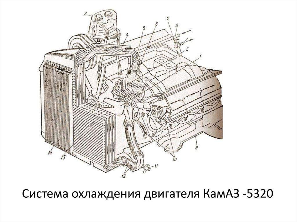 Ремонт двигателя камаз 5320