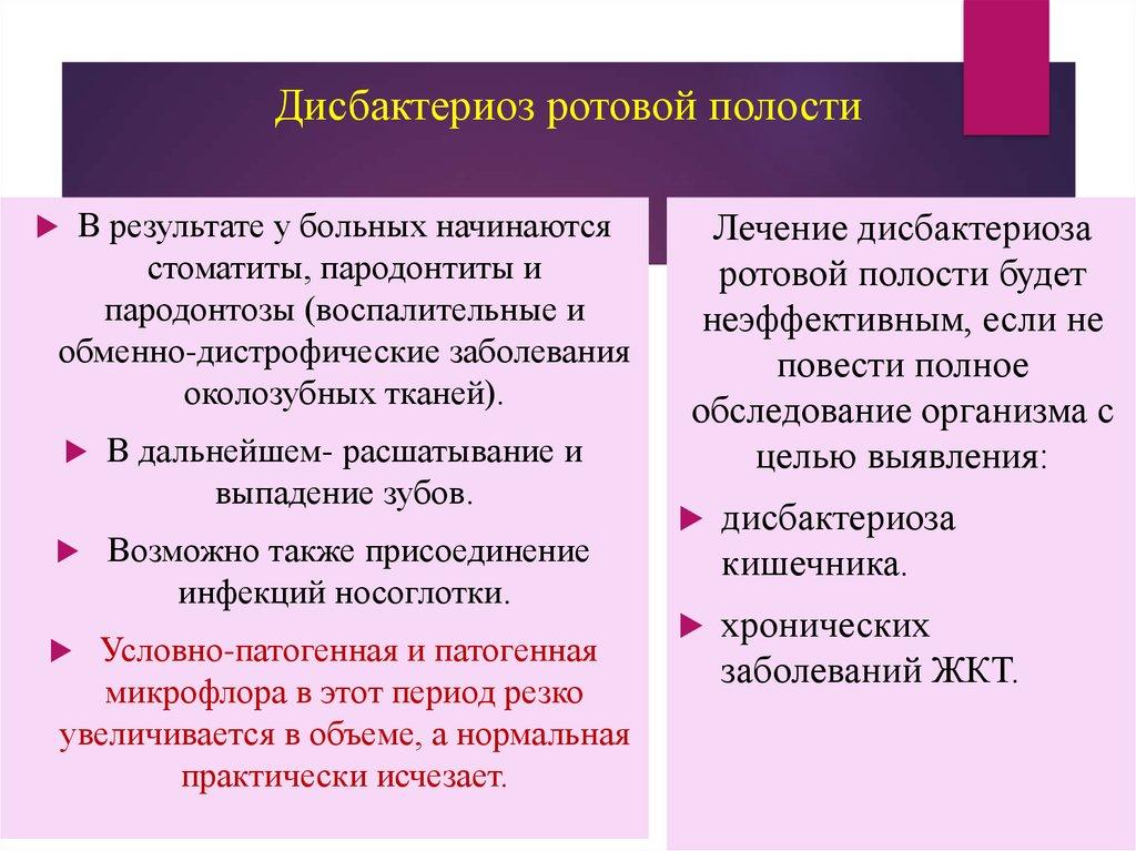 Дисбактериоз кишечника и молочница Automag52.ru Интересные факты