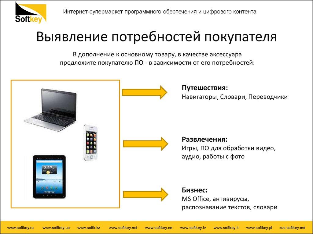 www.softkey.ru.