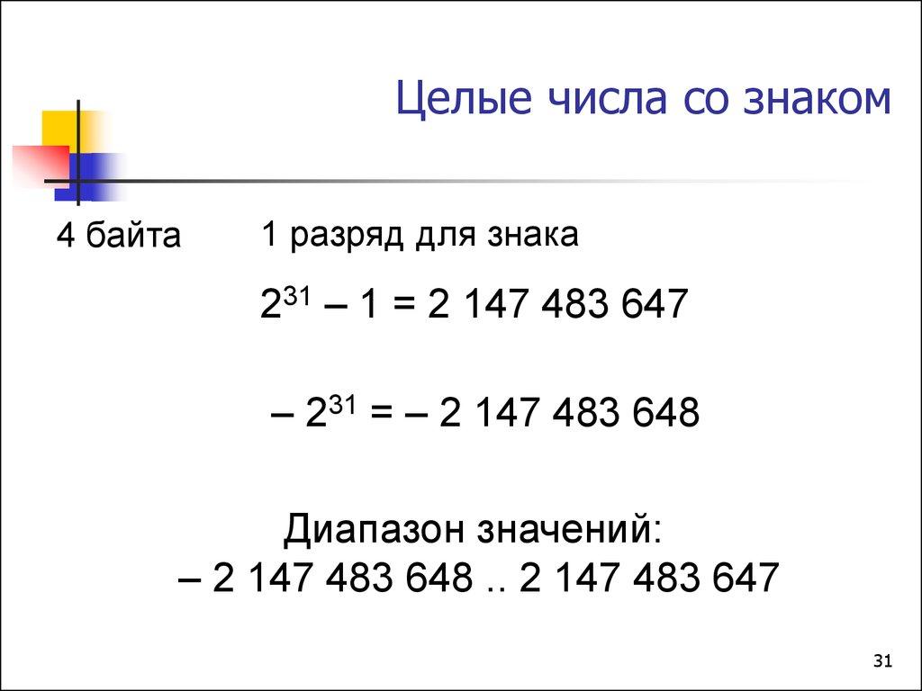 числа знаком без знака