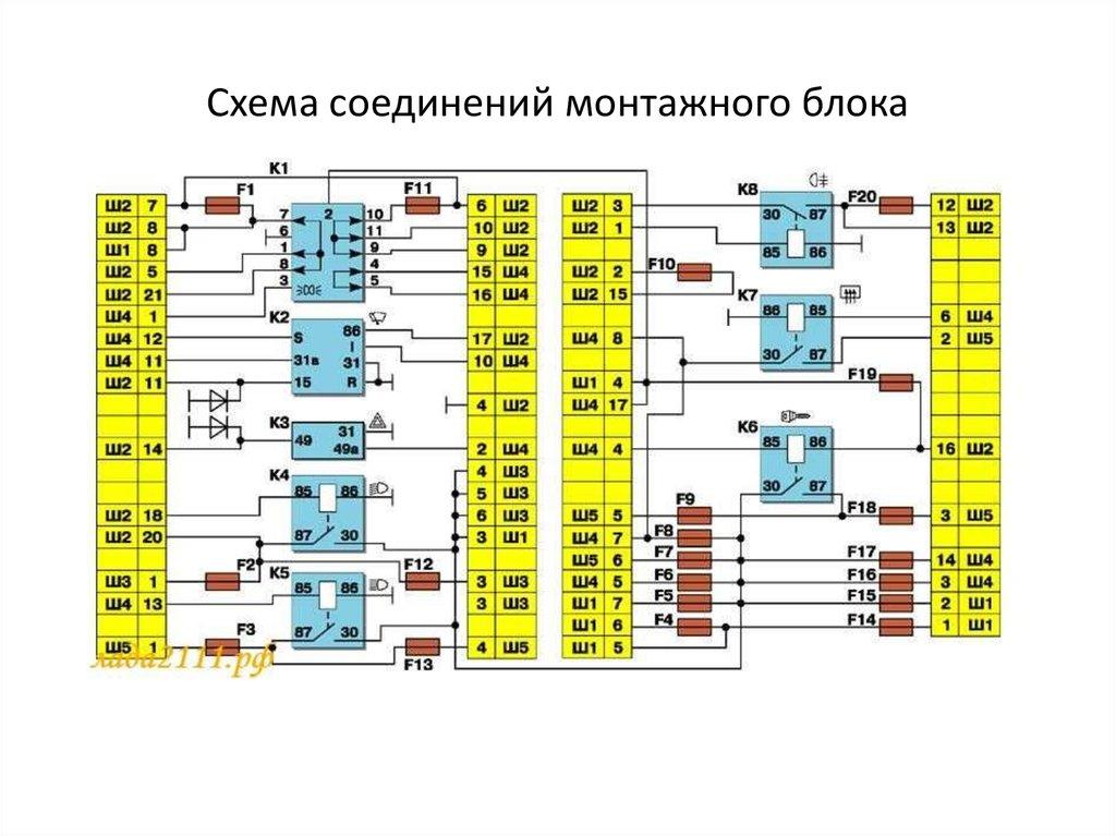 Монтажная схема соединений это 199