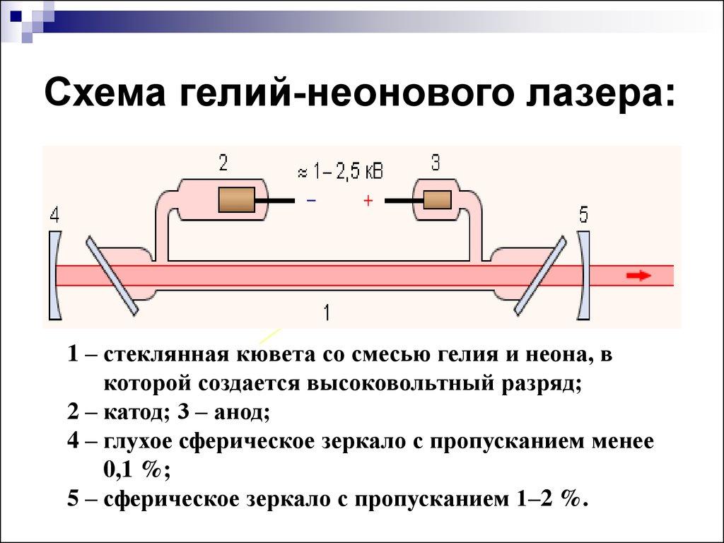 Ошибка применения преобразований - 2cbb9