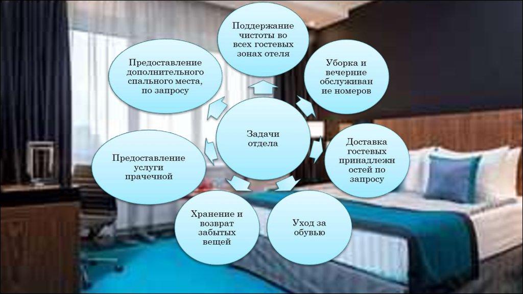 Дипломная работа корпоративная культура гостиничного предприятия Формирование корпоративной культуры предприятия