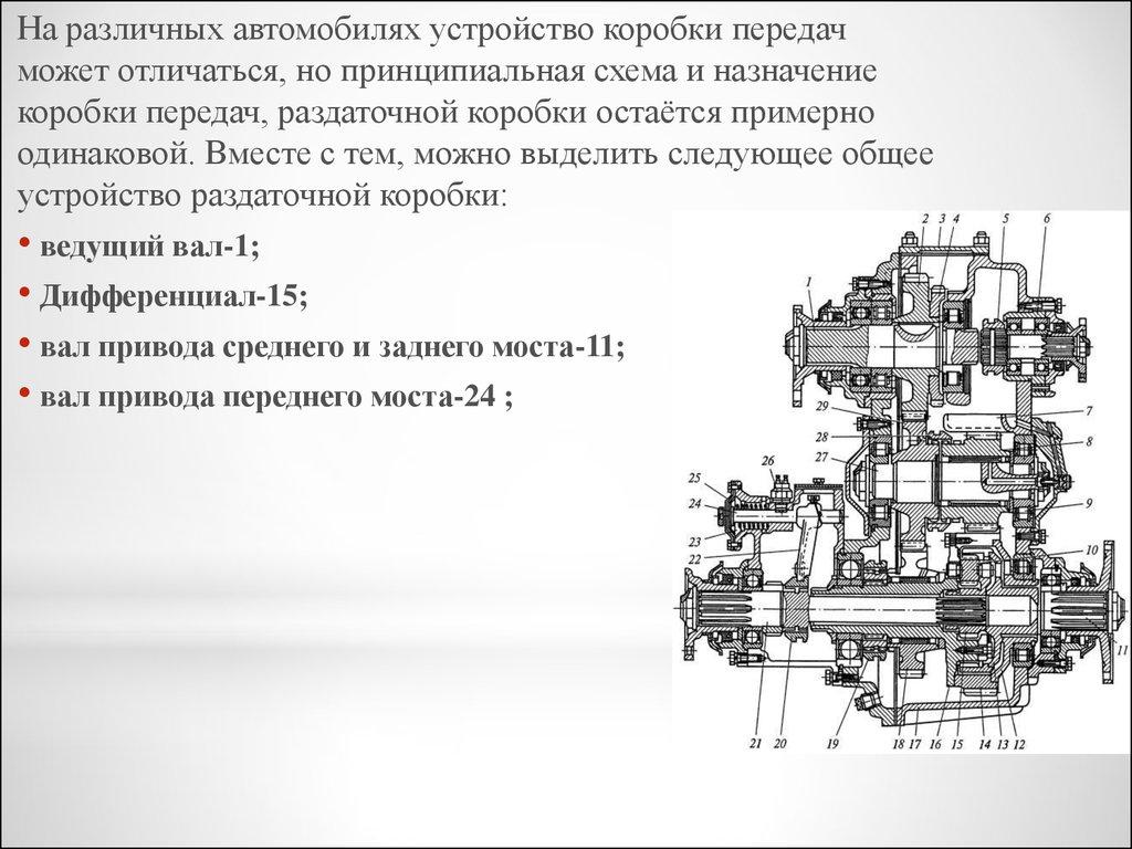 Схема коробки передач камаз 4310 схема переключения