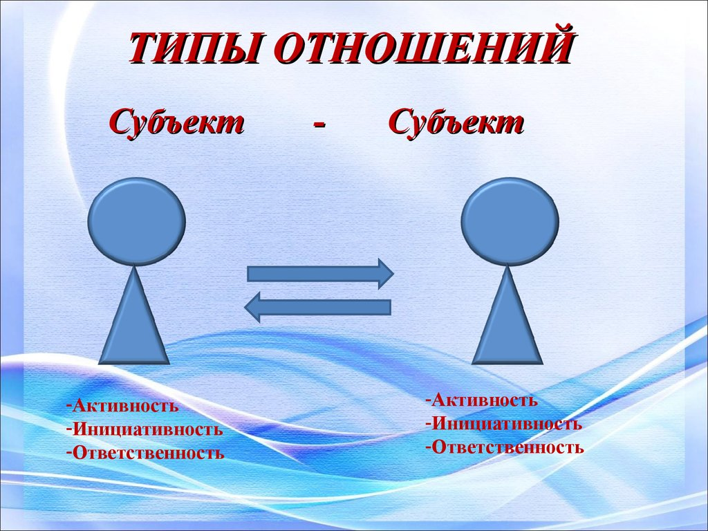 Типы значимых отношений
