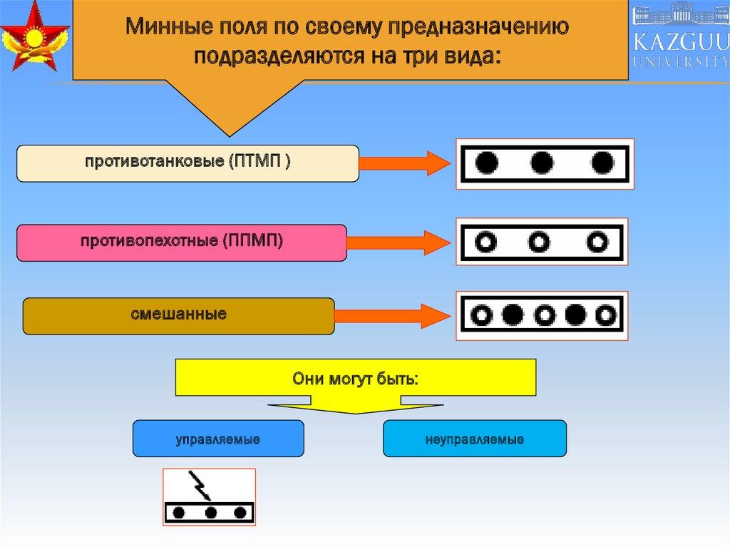 book Статистика коммерческой